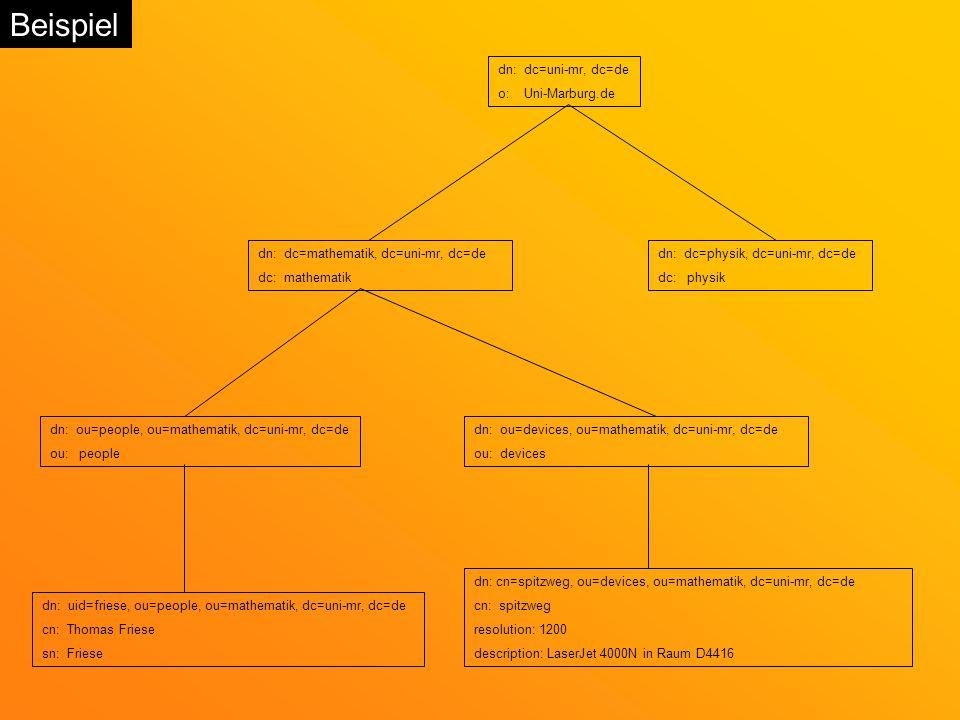Beispiel dn: dc=uni-mr, dc=de o: Uni-Marburg.de