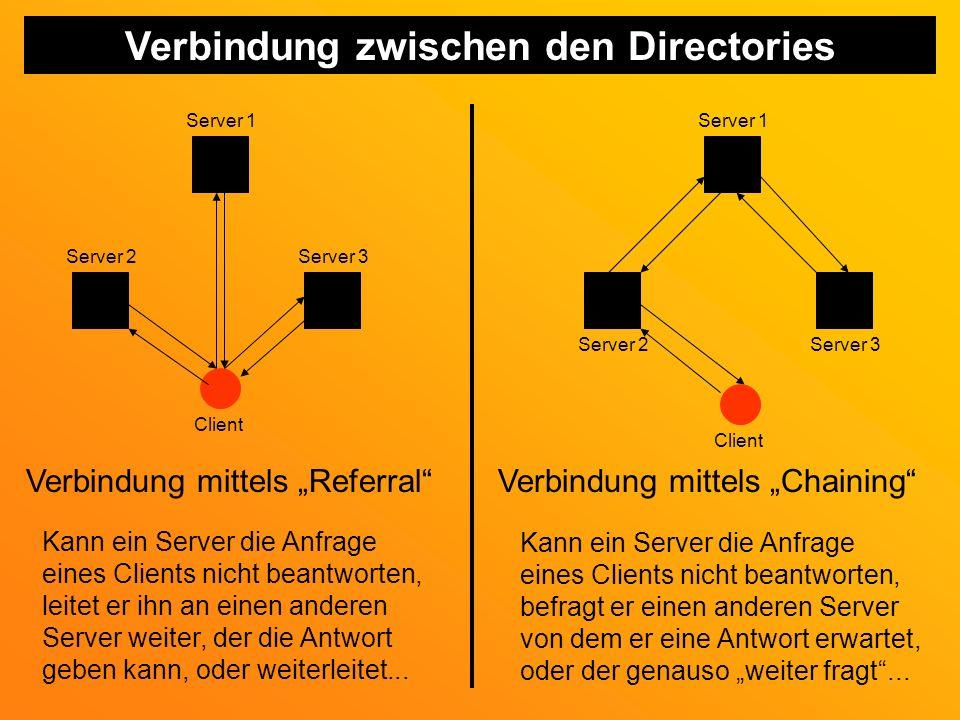 Verbindung zwischen den Directories