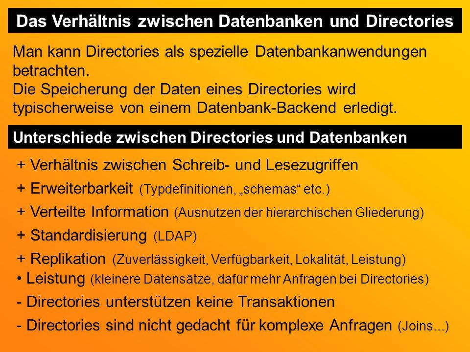Das Verhältnis zwischen Datenbanken und Directories