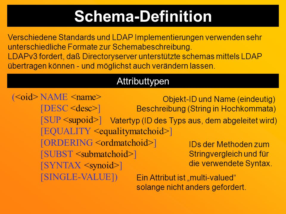 Schema-Definition Attributtypen (<oid> NAME <name>