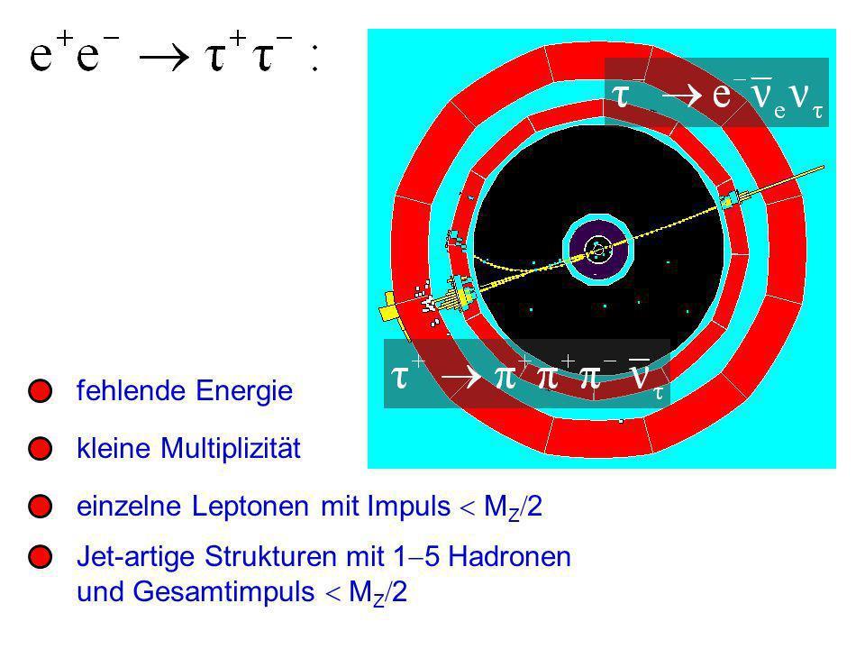 fehlende Energie kleine Multiplizität. einzelne Leptonen mit Impuls  MZ2.