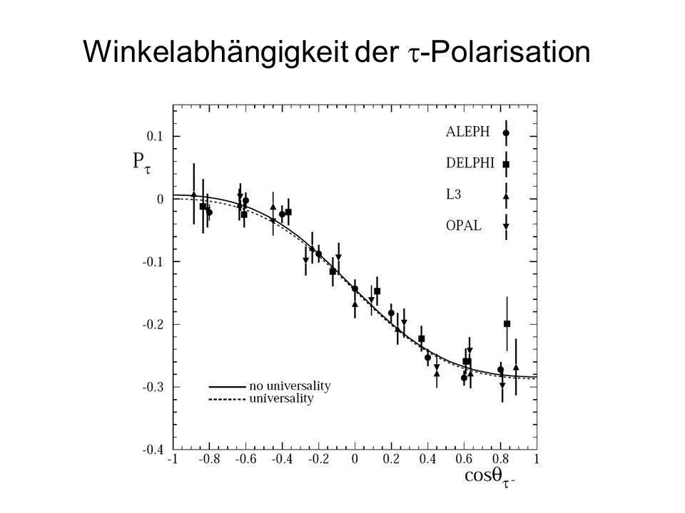 Winkelabhängigkeit der -Polarisation