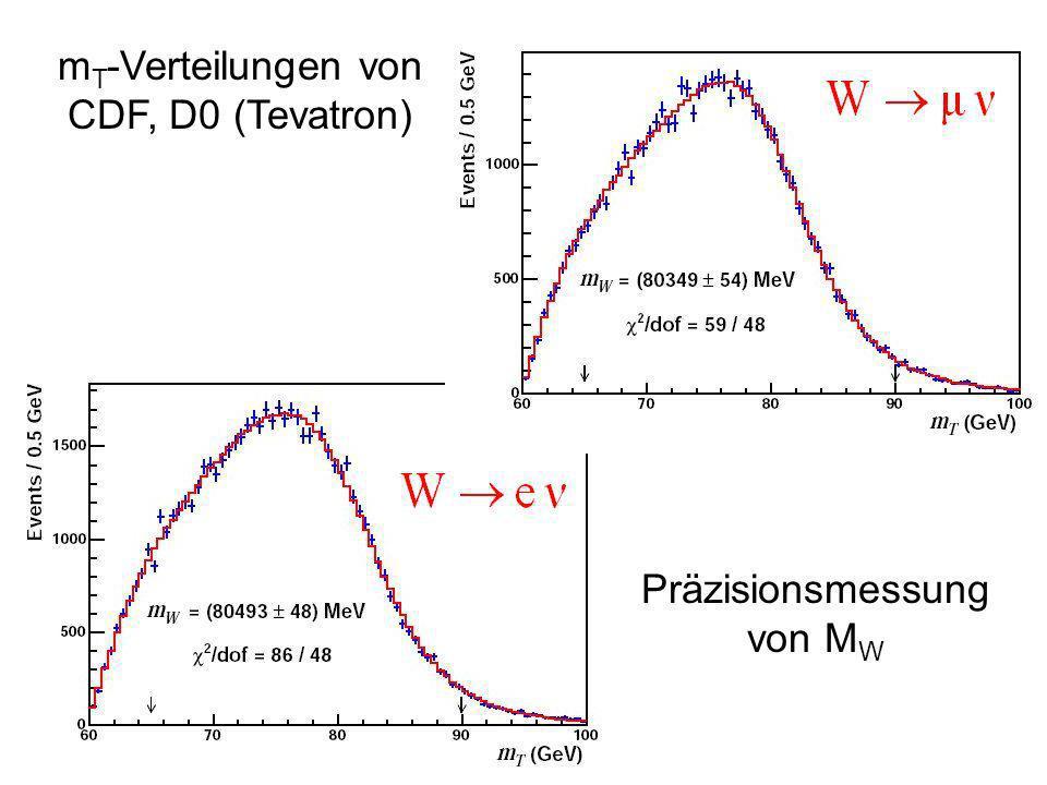 mT-Verteilungen von CDF, D0 (Tevatron)