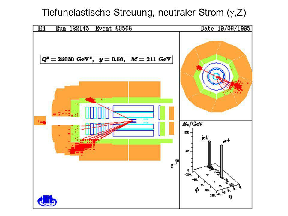 Tiefunelastische Streuung, neutraler Strom (,Z)