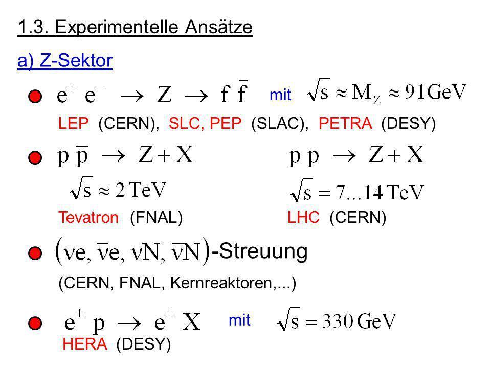 -Streuung 1.3. Experimentelle Ansätze a) Z-Sektor mit