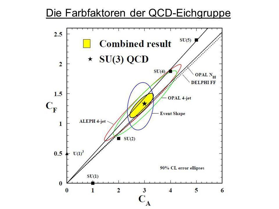 Die Farbfaktoren der QCD-Eichgruppe
