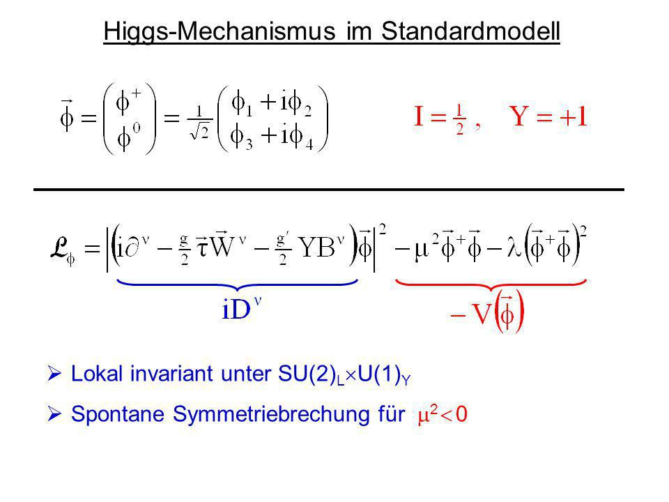 Higgs-Mechanismus im Standardmodell