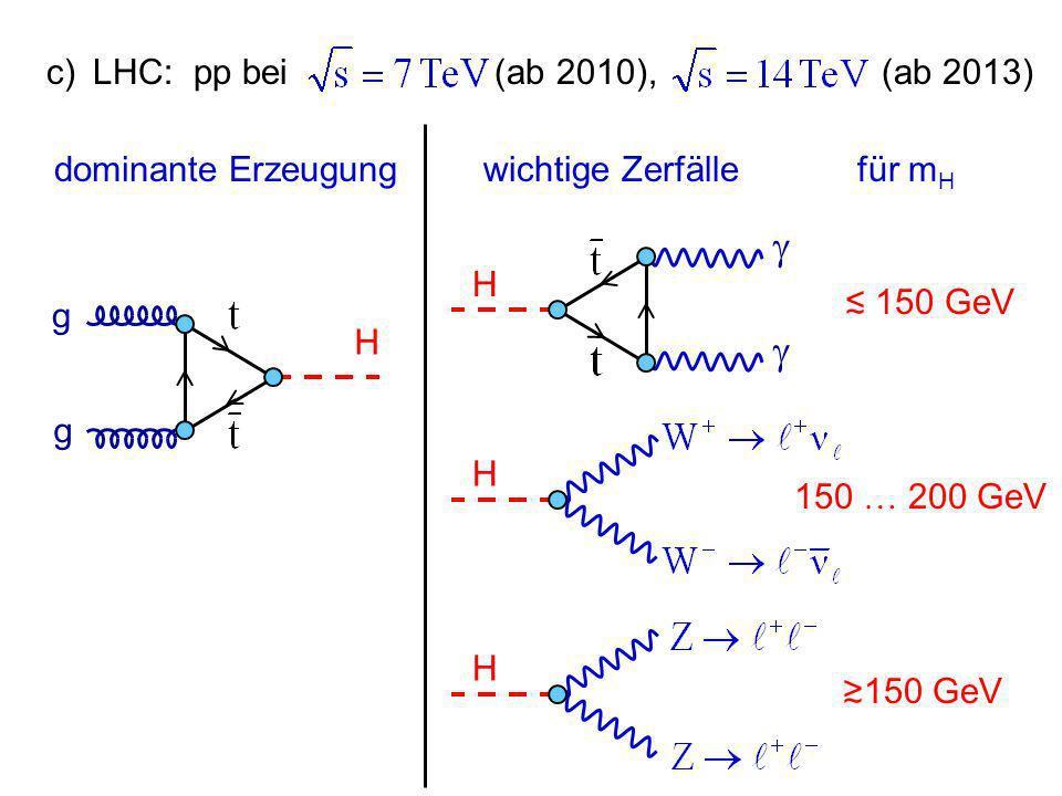  LHC: pp bei (ab 2010), (ab 2013) dominante Erzeugung