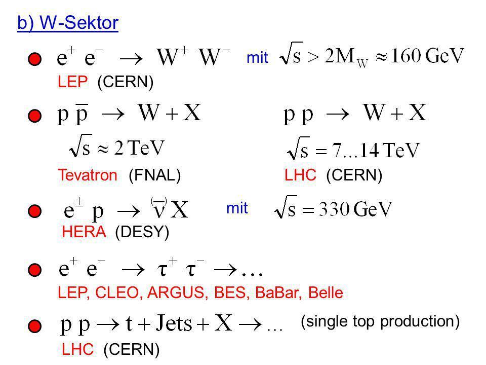 b) W-Sektor mit LEP (CERN) Tevatron (FNAL) LHC (CERN) HERA (DESY) mit