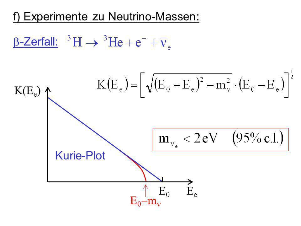 f) Experimente zu Neutrino-Massen: