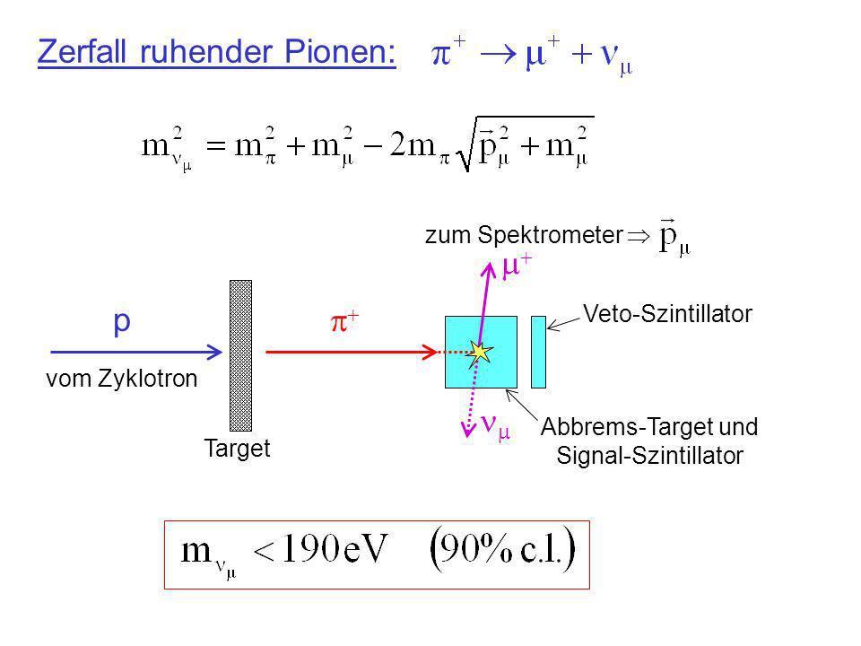 Abbrems-Target und Signal-Szintillator