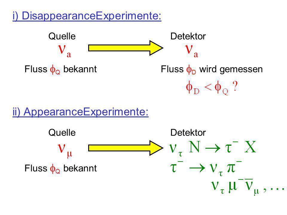 i) DisappearanceExperimente: