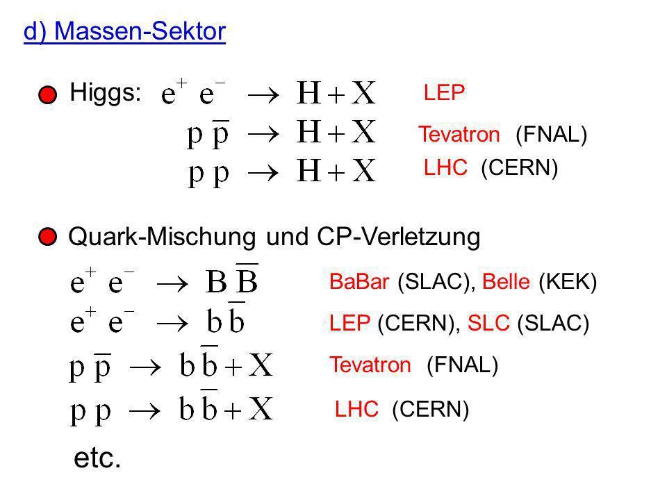 etc. d) Massen-Sektor Higgs: Quark-Mischung und CP-Verletzung LEP