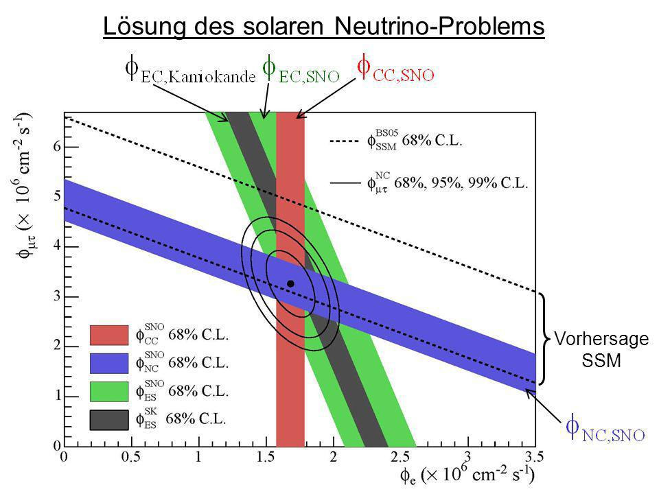 Lösung des solaren Neutrino-Problems