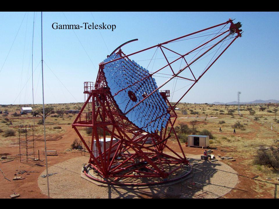 Gamma-Teleskop