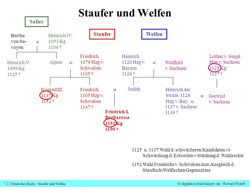 Staufer und Welfen Salier Staufer Welfen Bertha von Sa- voyen