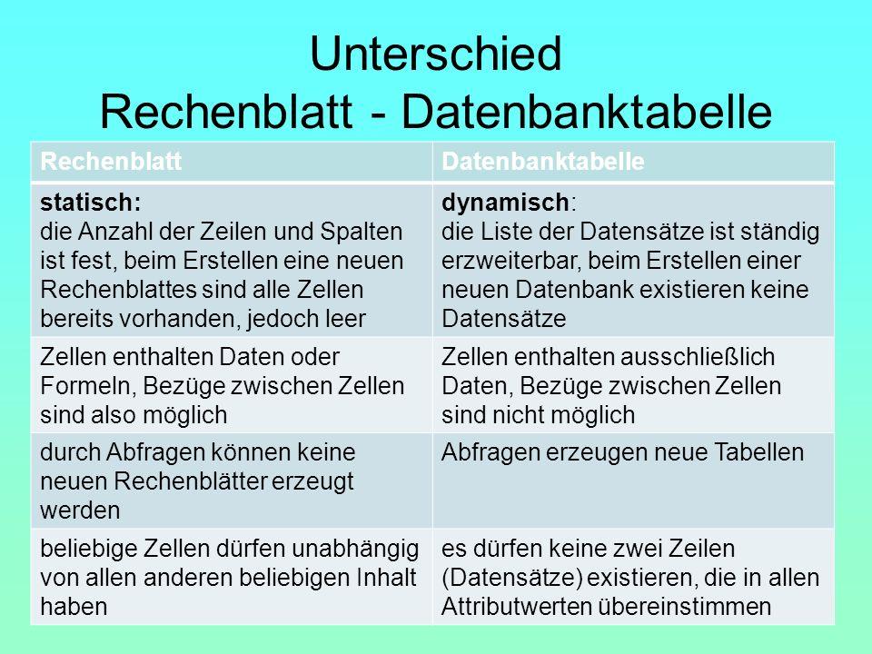 Unterschied Rechenblatt - Datenbanktabelle