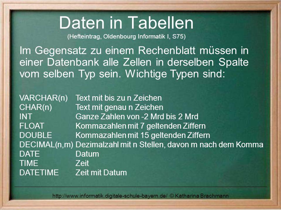 Daten in Tabellen (Hefteintrag, Oldenbourg Informatik I, S75)