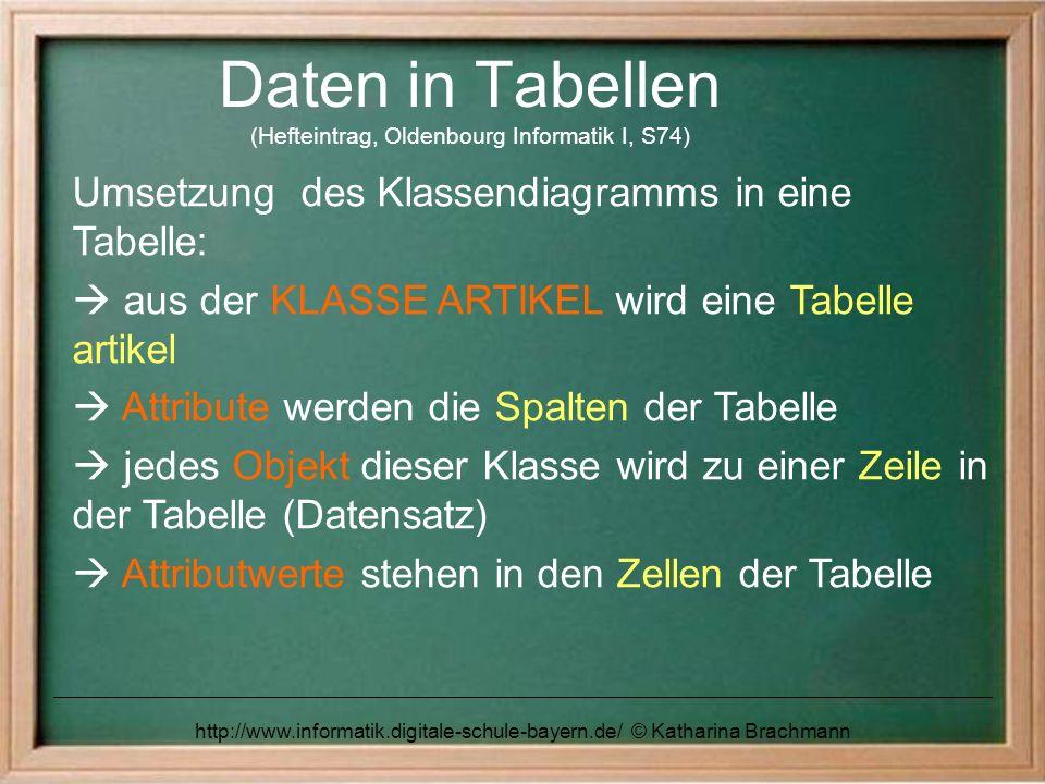 Daten in Tabellen (Hefteintrag, Oldenbourg Informatik I, S74)