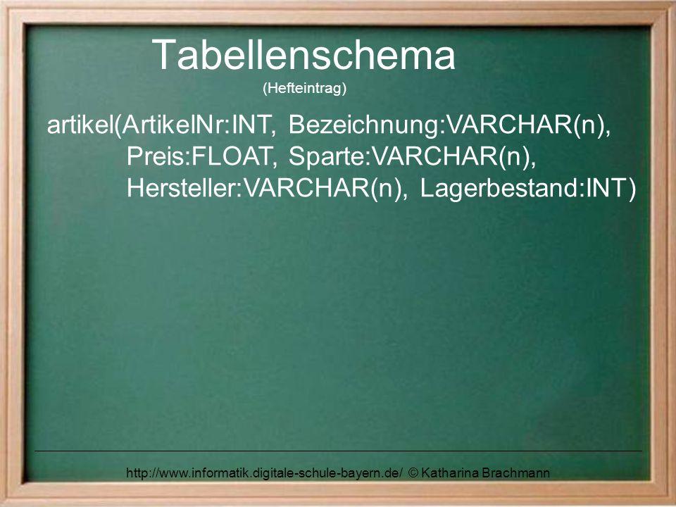 Tabellenschema (Hefteintrag)
