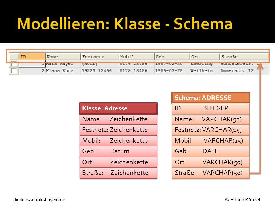 Modellieren: Klasse - Schema