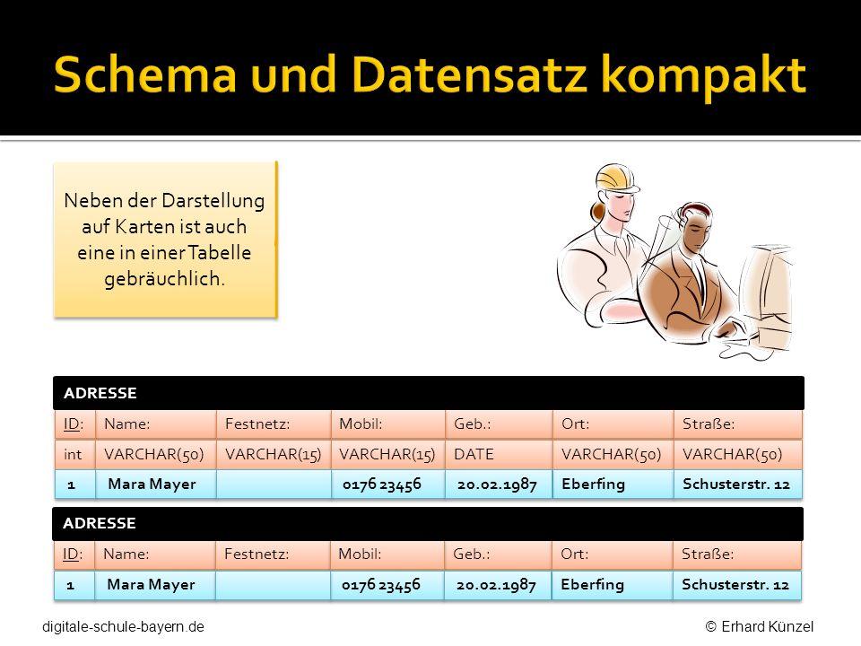 Schema und Datensatz kompakt