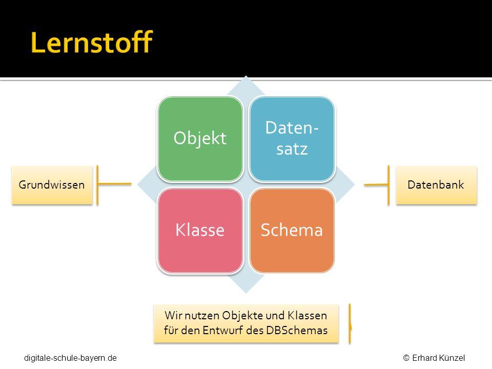 Wir nutzen Objekte und Klassen für den Entwurf des DBSchemas