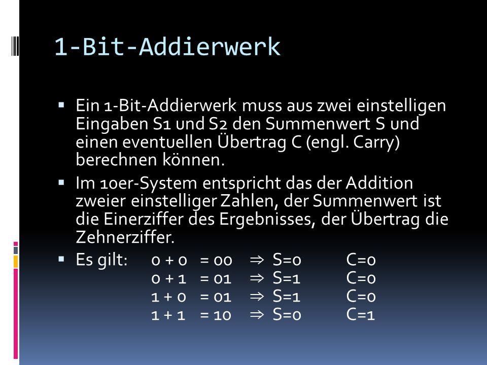1-Bit-Addierwerk