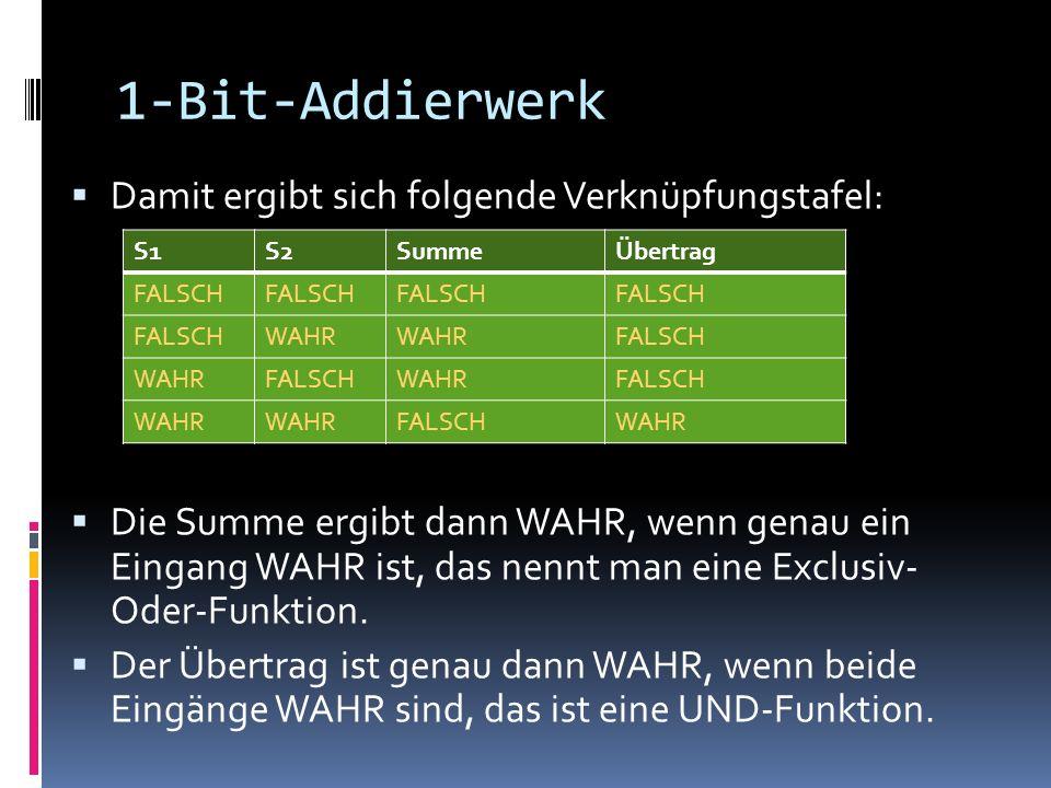 1-Bit-Addierwerk Damit ergibt sich folgende Verknüpfungstafel: