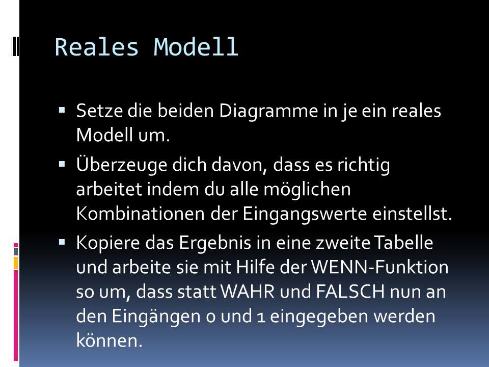 Reales Modell Setze die beiden Diagramme in je ein reales Modell um.