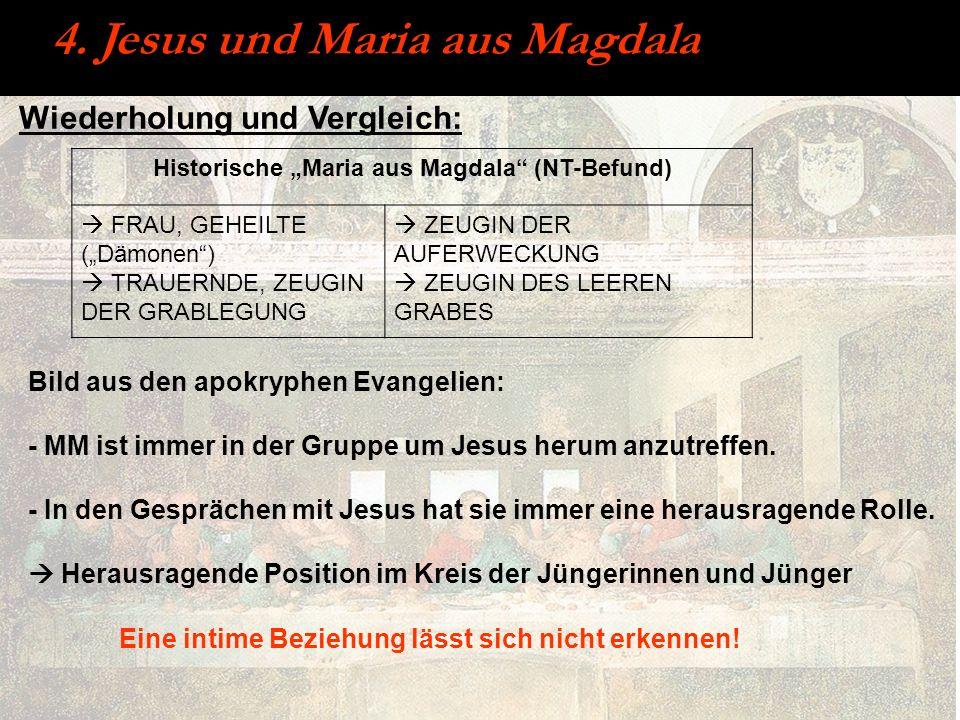 """Historische """"Maria aus Magdala (NT-Befund)"""