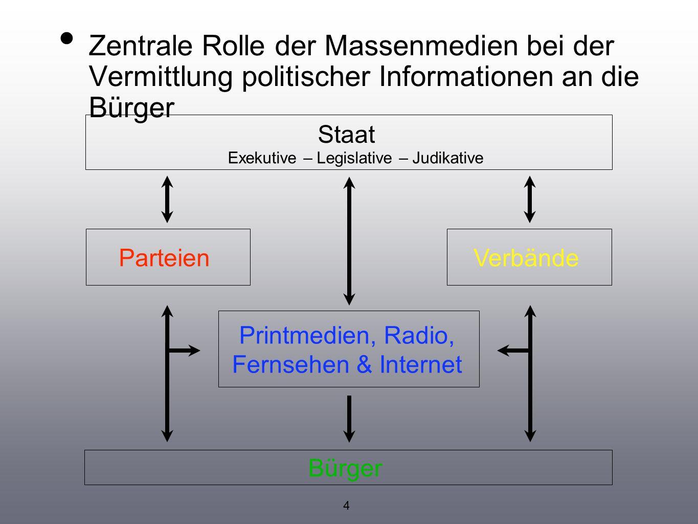 Zentrale Rolle der Massenmedien bei der Vermittlung politischer Informationen an die Bürger