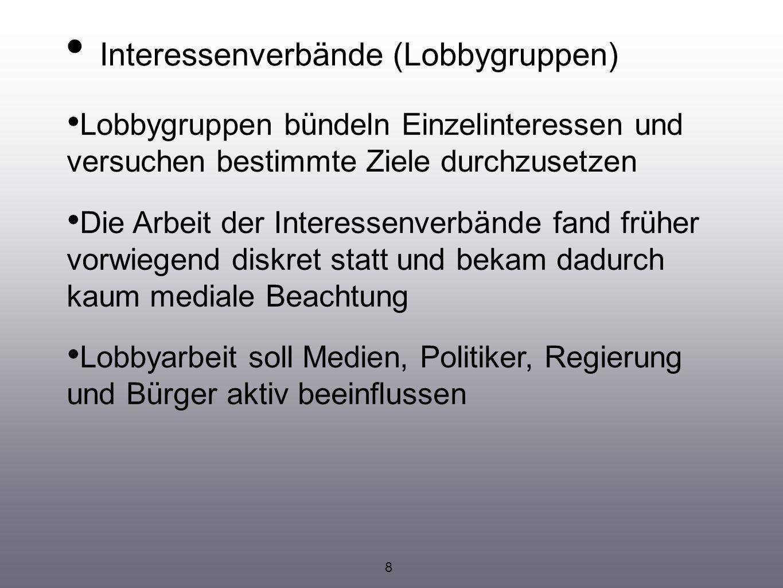 Interessenverbände (Lobbygruppen)