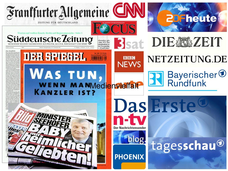 Medienvielfalt Als nächstes geht es um die Medienvielfalt
