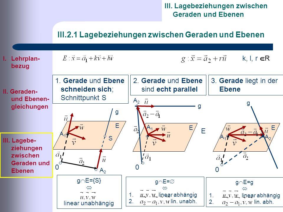 III.2.1 Lagebeziehungen zwischen Geraden und Ebenen