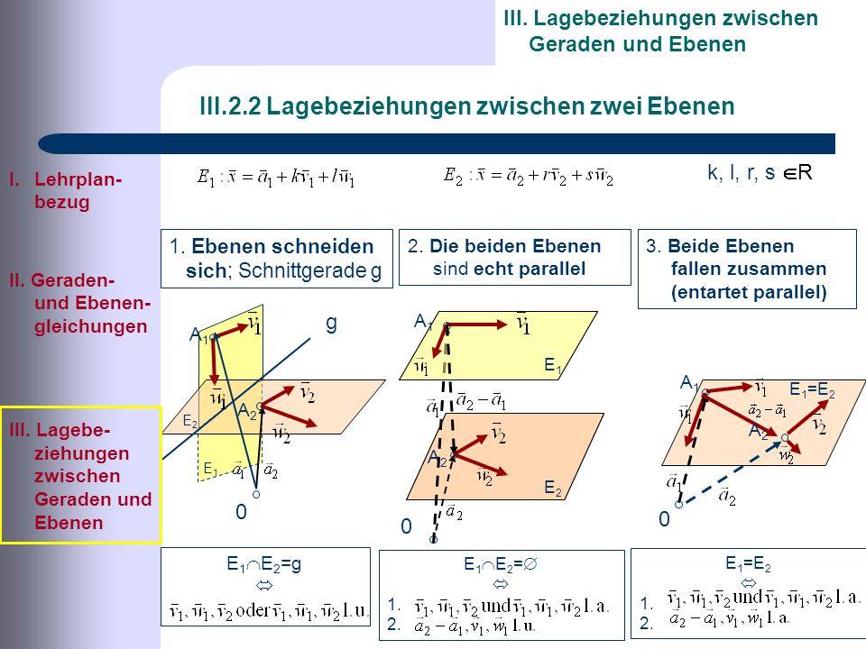 III.2.2 Lagebeziehungen zwischen zwei Ebenen
