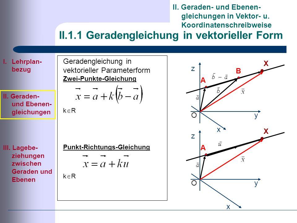 II.1.1 Geradengleichung in vektorieller Form