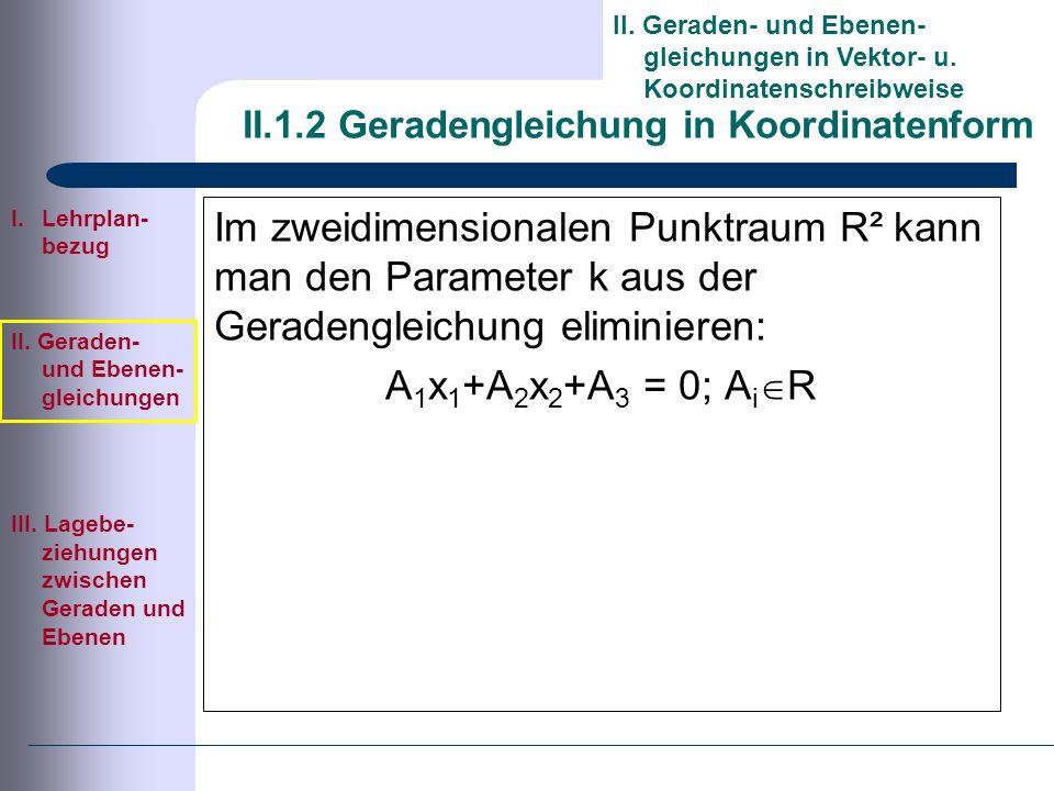 II.1.2 Geradengleichung in Koordinatenform