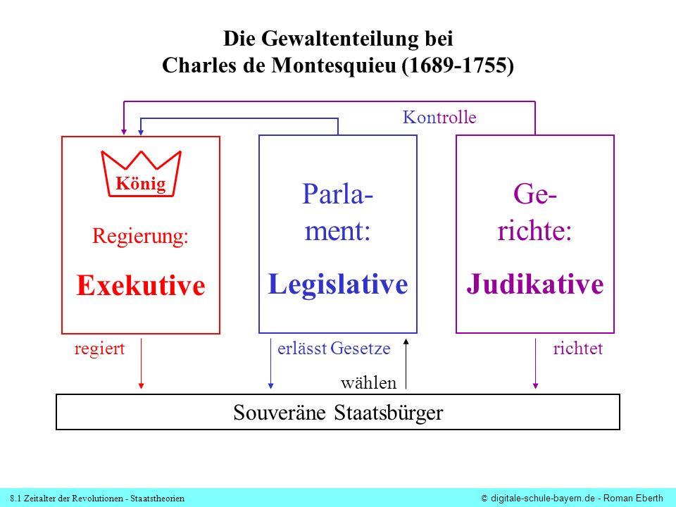 Die Gewaltenteilung bei Charles de Montesquieu (1689-1755)