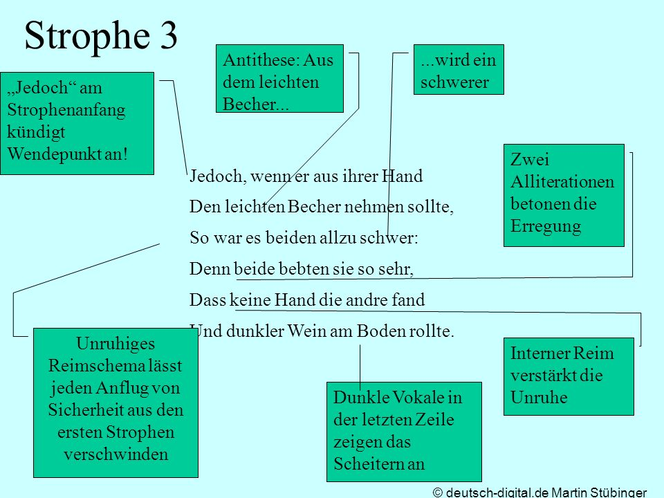 Strophe 3 Antithese: Aus dem leichten Becher... ...wird ein schwerer