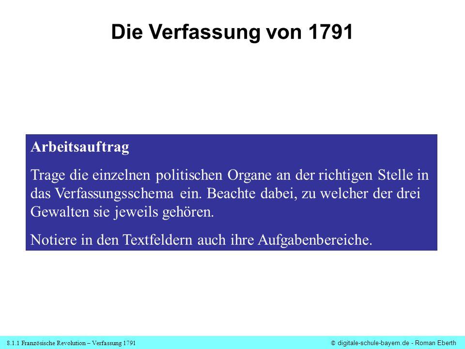 Die Verfassung von 1791 Arbeitsauftrag