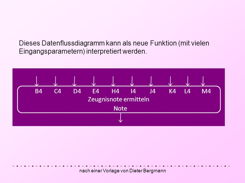 Zeugnisnote ermitteln H4 I4 J4 K4