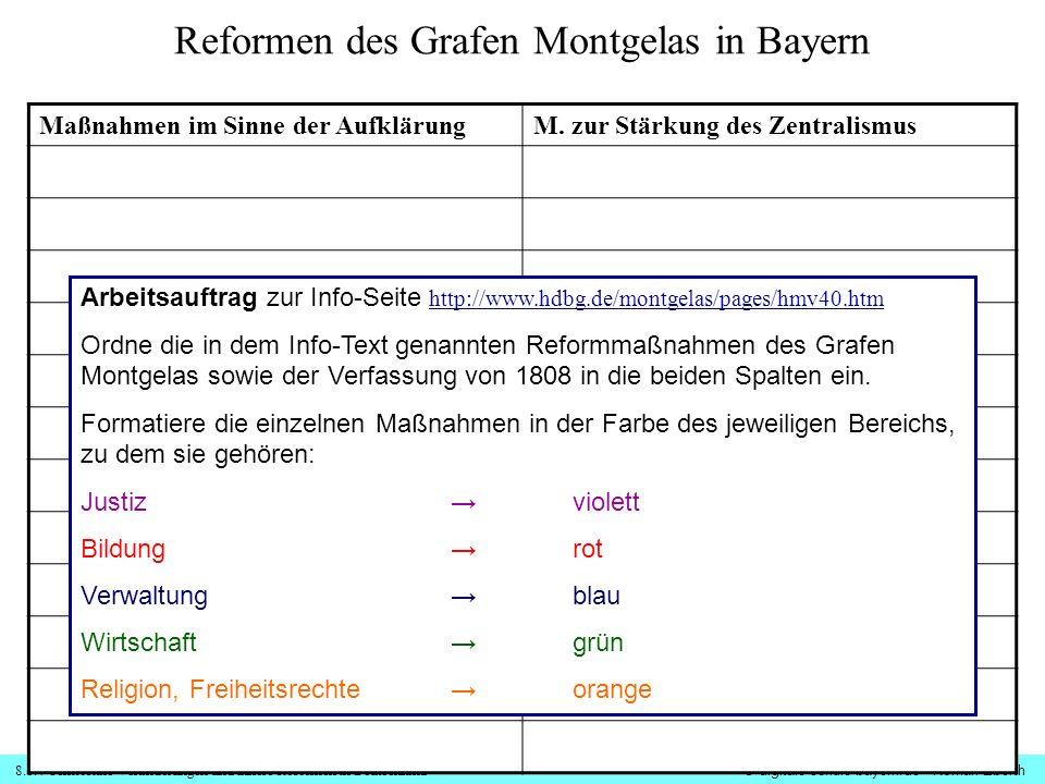 Reformen des Grafen Montgelas in Bayern