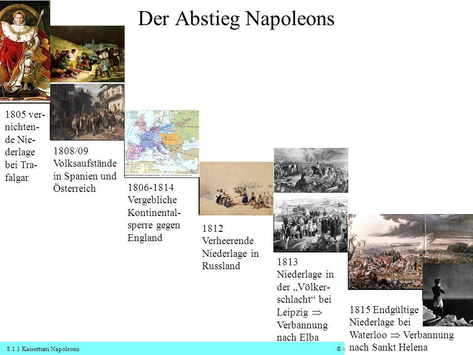 Der Abstieg Napoleons 1805 ver-nichten-de Nie-derlage bei Tra-falgar