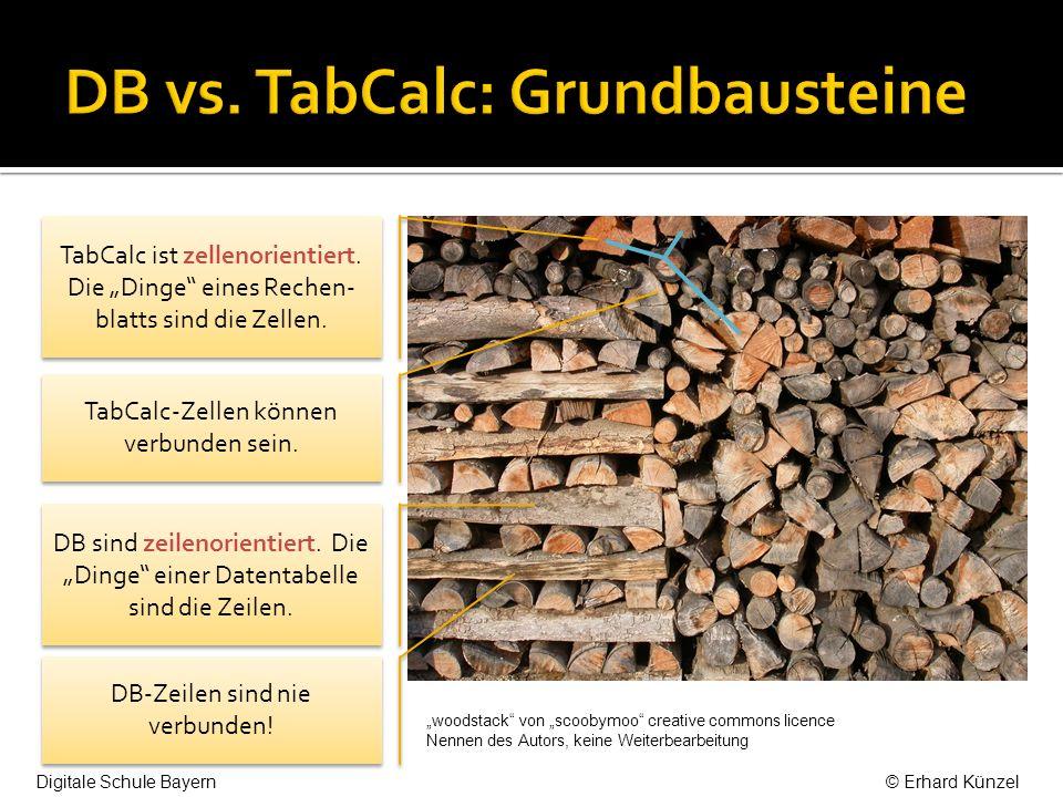 DB vs. TabCalc: Grundbausteine