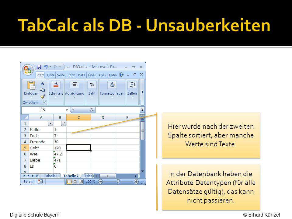 TabCalc als DB - Unsauberkeiten