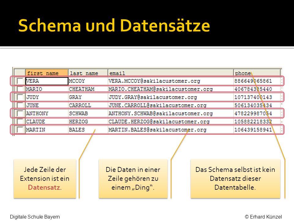 Schema und Datensätze Jede Zeile der Extension ist ein Datensatz.