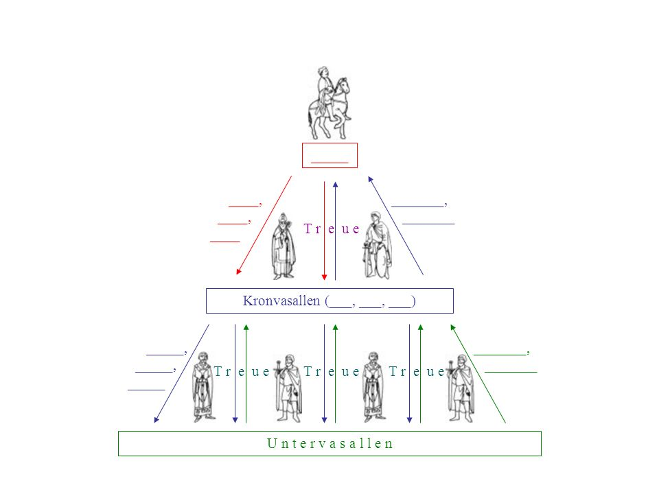 Kronvasallen (___, ___, ___)
