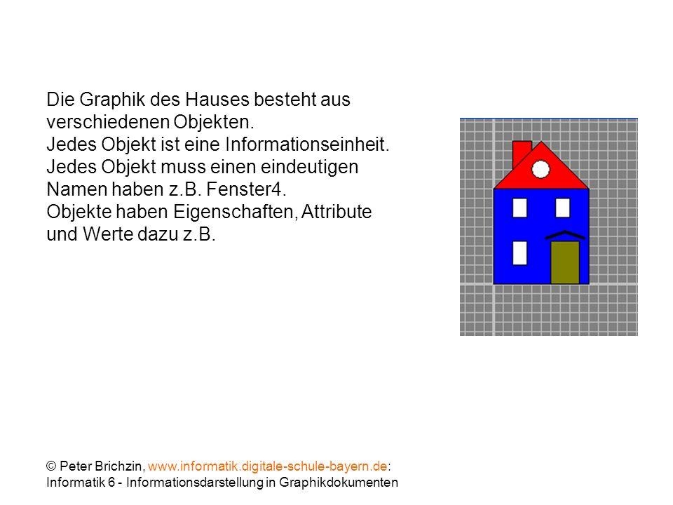 Die Graphik des Hauses besteht aus verschiedenen Objekten.