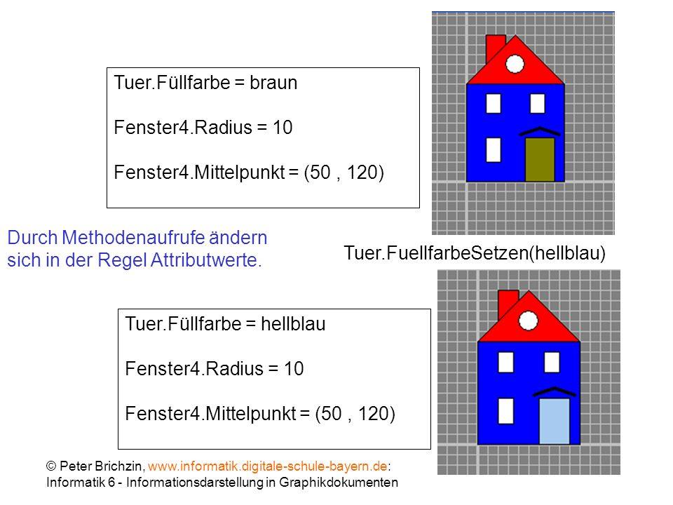 Fenster4.Mittelpunkt = (50 , 120) Tuer.Füllfarbe = _____